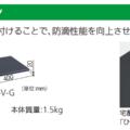 tbx-g15-g